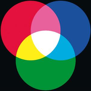 Schema Modello RGB